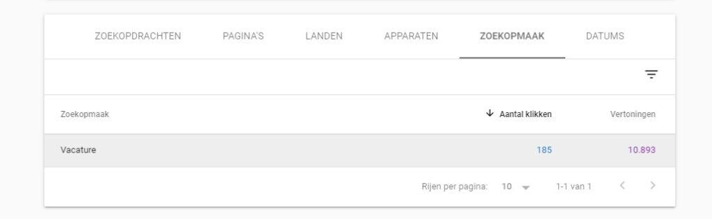 Google for jobs zoekopmaak